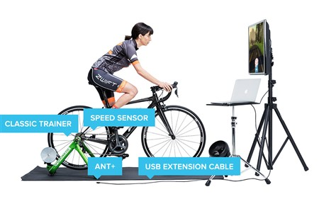 Zwift What Do You Need To
